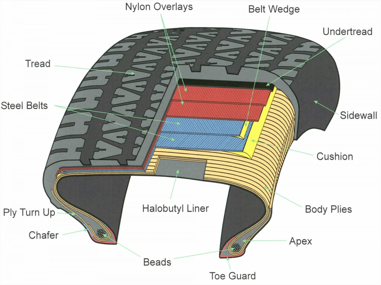 Goodyear Car >> Tire Failure Attorney Reveals Tread Separation On Ford Explorer SUV Tires | Gary C. Eto